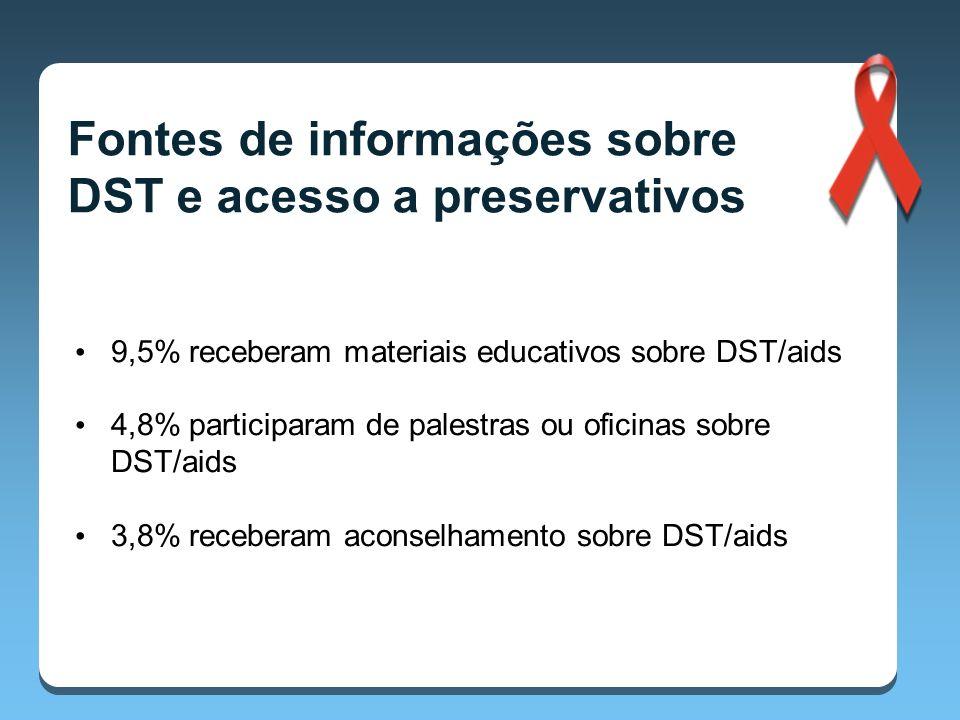 9,5% receberam materiais educativos sobre DST/aids 4,8% participaram de palestras ou oficinas sobre DST/aids 3,8% receberam aconselhamento sobre DST/aids Fontes de informações sobre DST e acesso a preservativos