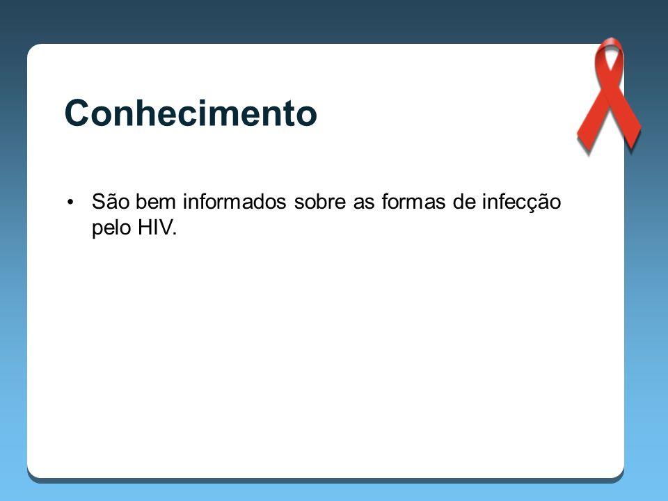 São bem informados sobre as formas de infecção pelo HIV. Conhecimento
