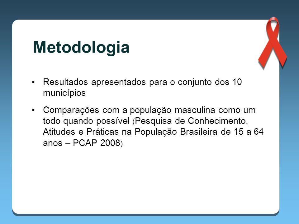 Resultados apresentados para o conjunto dos 10 municípios Comparações com a população masculina como um todo quando possível ( Pesquisa de Conhecimento, Atitudes e Práticas na População Brasileira de 15 a 64 anos – PCAP 2008 ) Metodologia