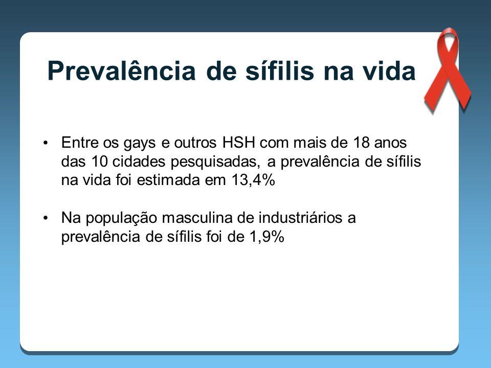 Entre os gays e outros HSH com mais de 18 anos das 10 cidades pesquisadas, a prevalência de sífilis na vida foi estimada em 13,4% Na população masculina de industriários a prevalência de sífilis foi de 1,9% Prevalência de sífilis na vida