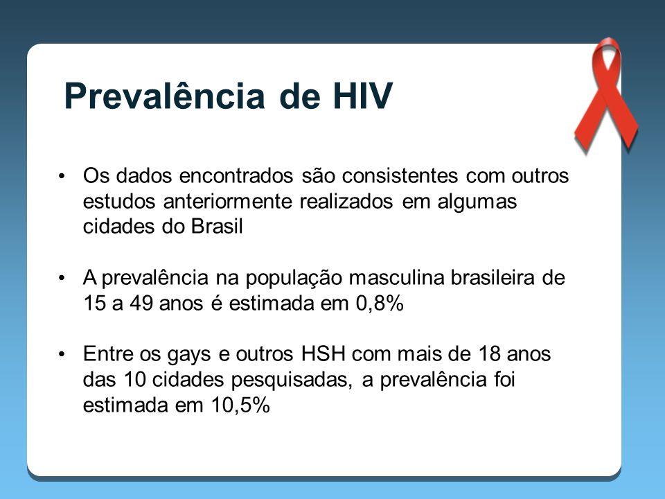 Os dados encontrados são consistentes com outros estudos anteriormente realizados em algumas cidades do Brasil A prevalência na população masculina brasileira de 15 a 49 anos é estimada em 0,8% Entre os gays e outros HSH com mais de 18 anos das 10 cidades pesquisadas, a prevalência foi estimada em 10,5% Prevalência de HIV