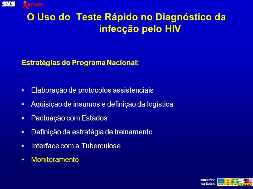 Ministério da Saúde O Uso do Teste Rápido no Diagnóstico da infecção pelo HIV Estratégias do Programa Nacional: Elaboração de protocolos assistenciais Aquisição de insumos e definição da logística Pactuação com Estados Definição da estratégia de treinamento Interface com a Tuberculose Monitoramento