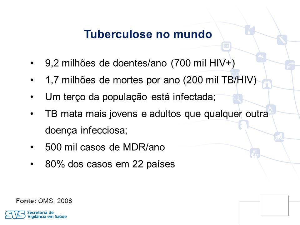 9,2 milhões de doentes/ano (700 mil HIV+) 1,7 milhões de mortes por ano (200 mil TB/HIV) Um terço da população está infectada; TB mata mais jovens e a