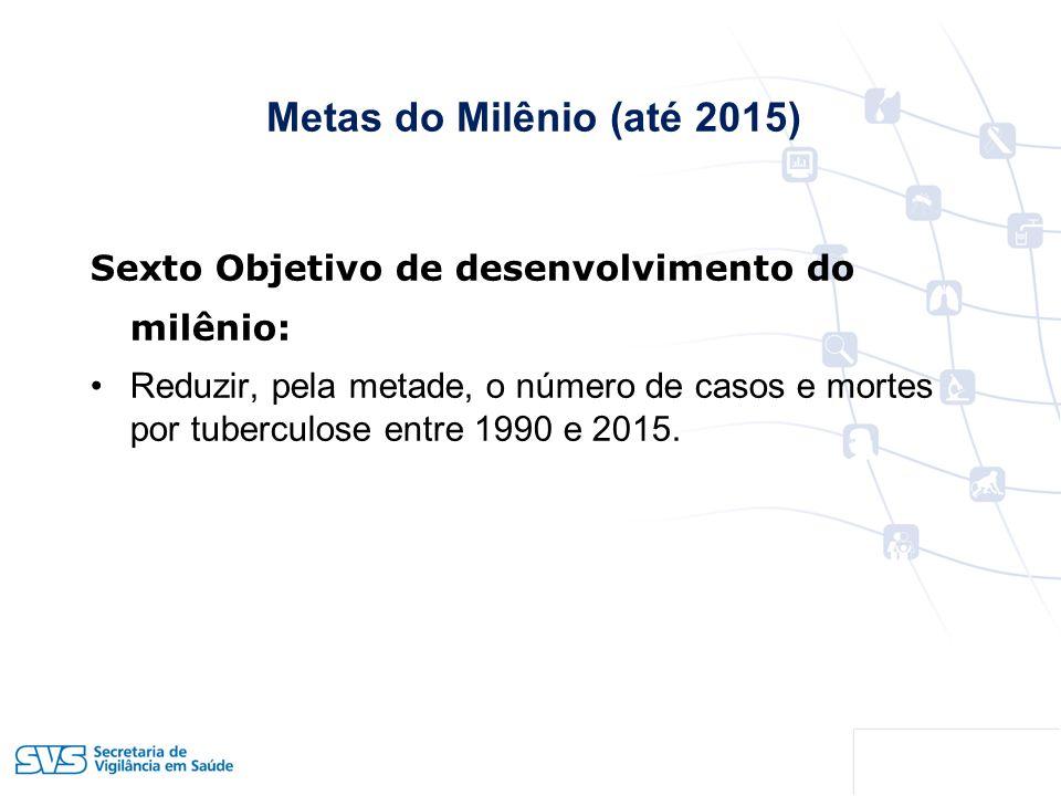 Metas do Milênio (até 2015) Sexto Objetivo de desenvolvimento do milênio: Reduzir, pela metade, o número de casos e mortes por tuberculose entre 1990