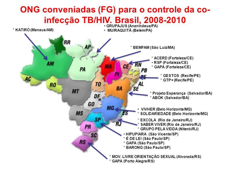 * KATIRÓ (Manaus/AM) GRUPAJUS (Ananindeua/PA) MUIRAQUITÃ (Belém/PA) * ACERD (Fortaleza/CE) RSP (Fortaleza/CE) * GAPA (Fortaleza/CE) * GESTOS (Recife/P