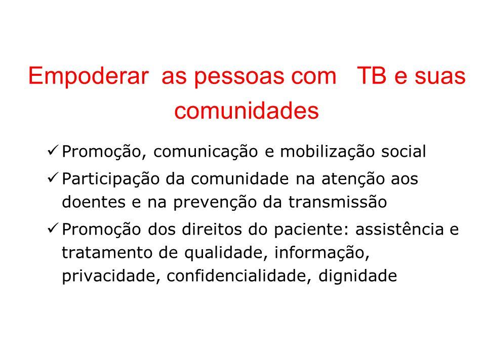 Promoção, comunicação e mobilização social Participação da comunidade na atenção aos doentes e na prevenção da transmissão Promoção dos direitos do pa