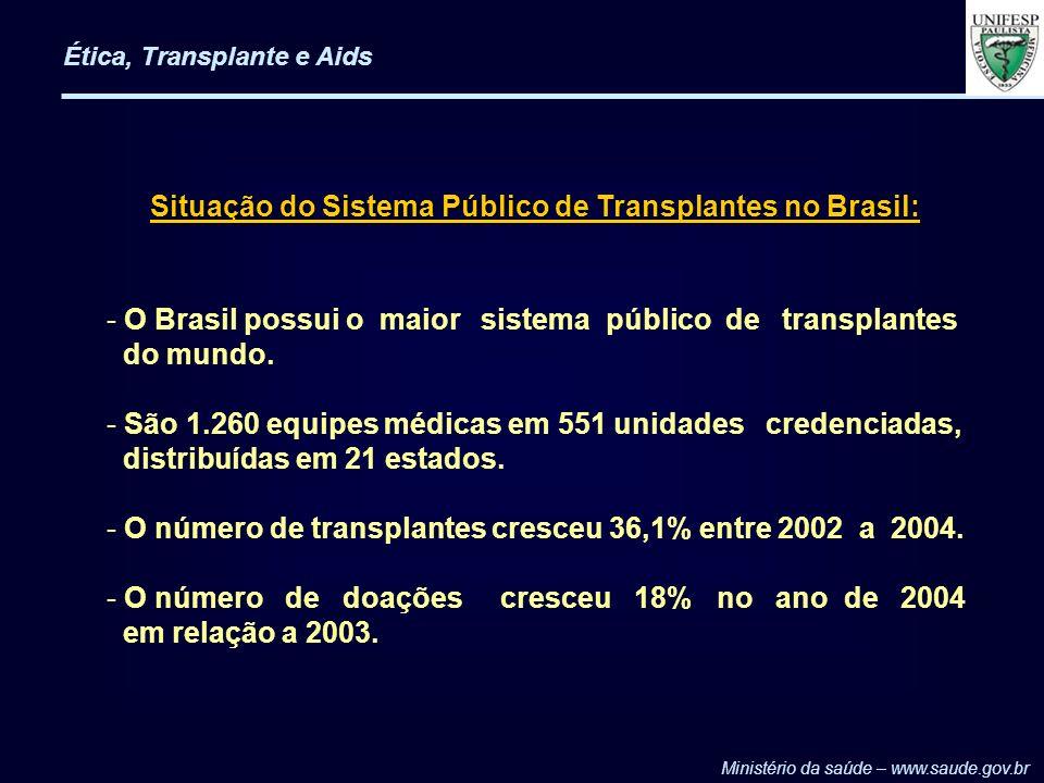 - O Brasil possui o maior sistema público de transplantes do mundo. - São 1.260 equipes médicas em 551 unidades credenciadas, distribuídas em 21 estad