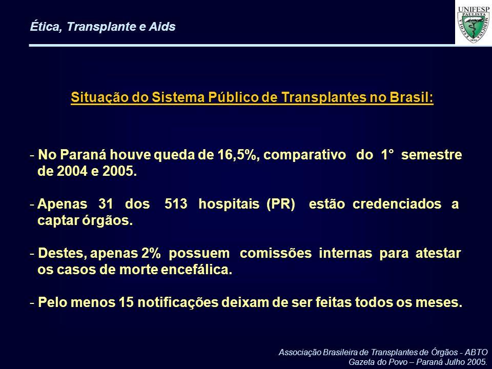 Ética, Transplante e Aids - No Paraná houve queda de 16,5%, comparativo do 1° semestre de 2004 e 2005. - Apenas 31 dos 513 hospitais (PR) estão creden