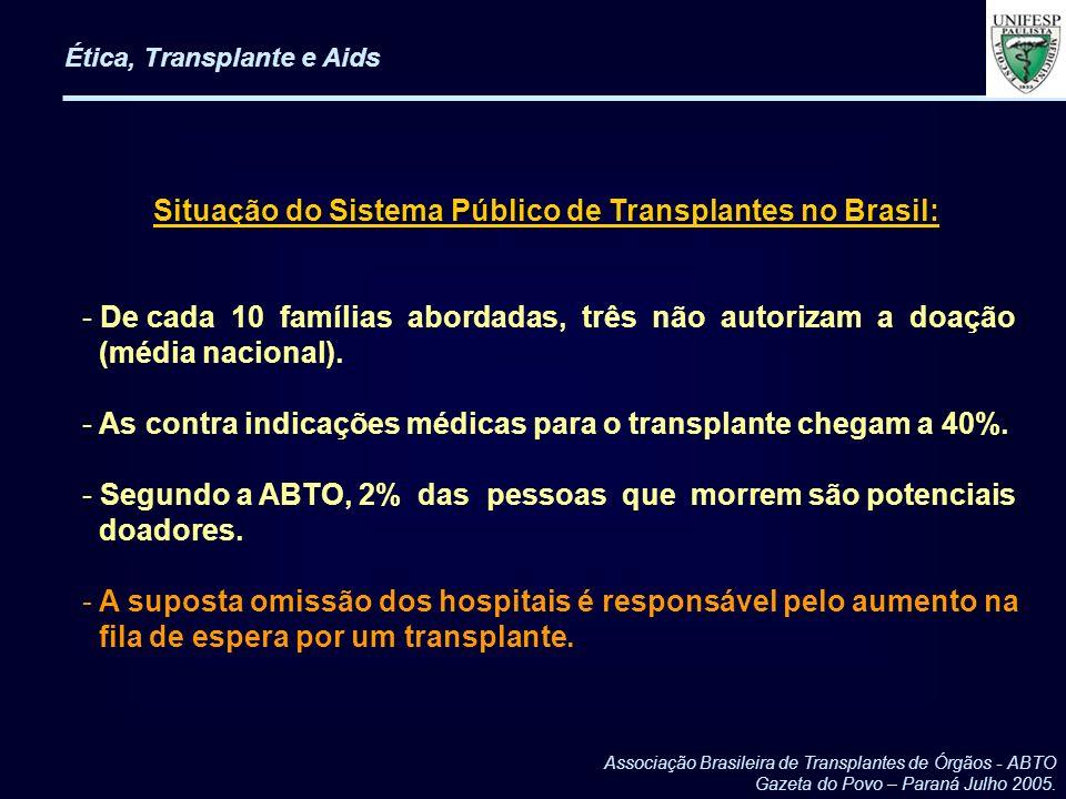 Ética, Transplante e Aids - De cada 10 famílias abordadas, três não autorizam a doação (média nacional). - As contra indicações médicas para o transpl