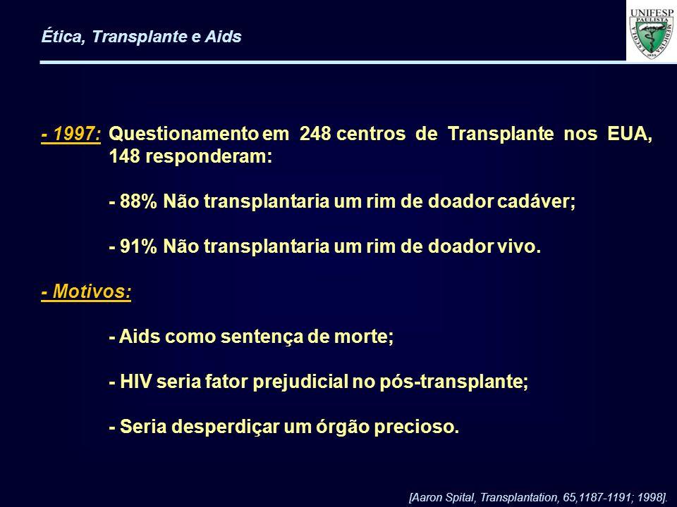 - 1997: Questionamento em 248 centros de Transplante nos EUA, 148 responderam: - 88% Não transplantaria um rim de doador cadáver; - 91% Não transplant