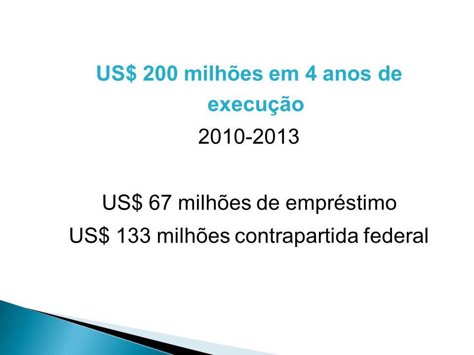US$ 200 milhões em 4 anos de execução 2010-2013 US$ 67 milhões de empréstimo US$ 133 milhões contrapartida federal