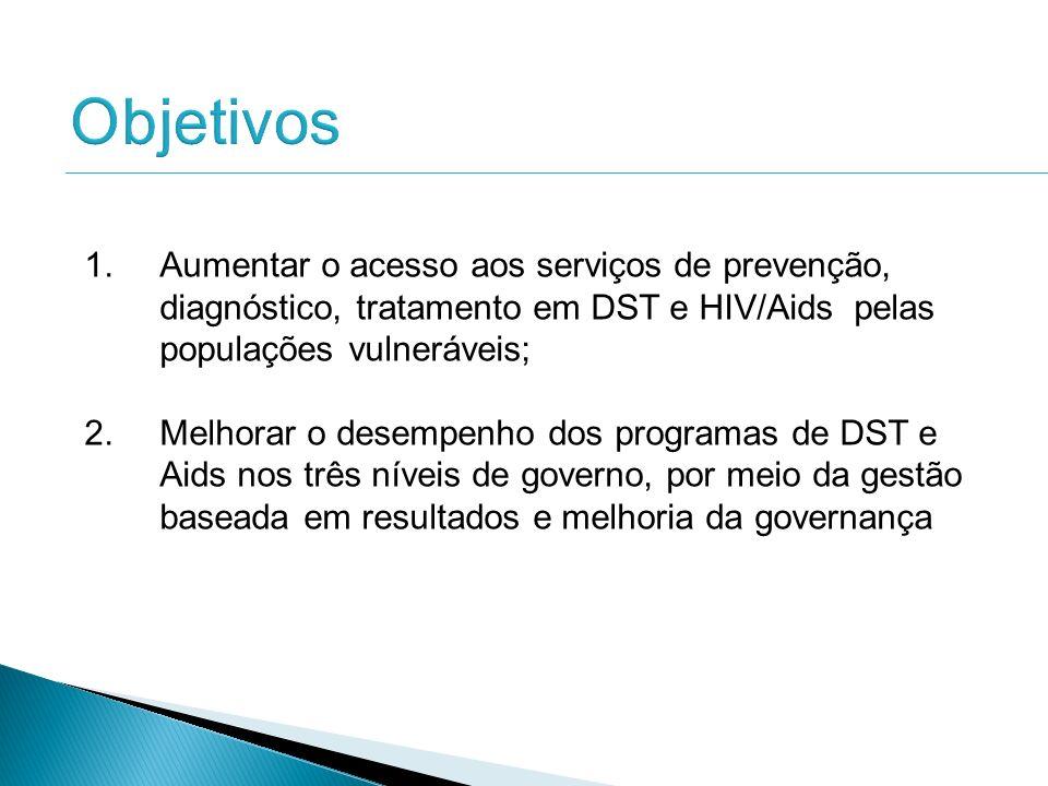 1.Aumentar o acesso aos serviços de prevenção, diagnóstico, tratamento em DST e HIV/Aids pelas populações vulneráveis; 2.Melhorar o desempenho dos pro