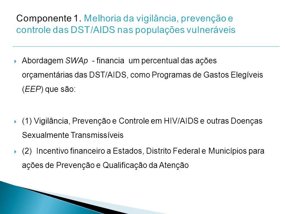Abordagem SWAp - financia um percentual das ações orçamentárias das DST/AIDS, como Programas de Gastos Elegíveis (EEP) que são: (1) Vigilância, Preven