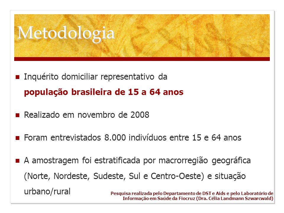 Metodologia Inquérito domiciliar representativo da população brasileira de 15 a 64 anos Realizado em novembro de 2008 Foram entrevistados 8.000 indiví