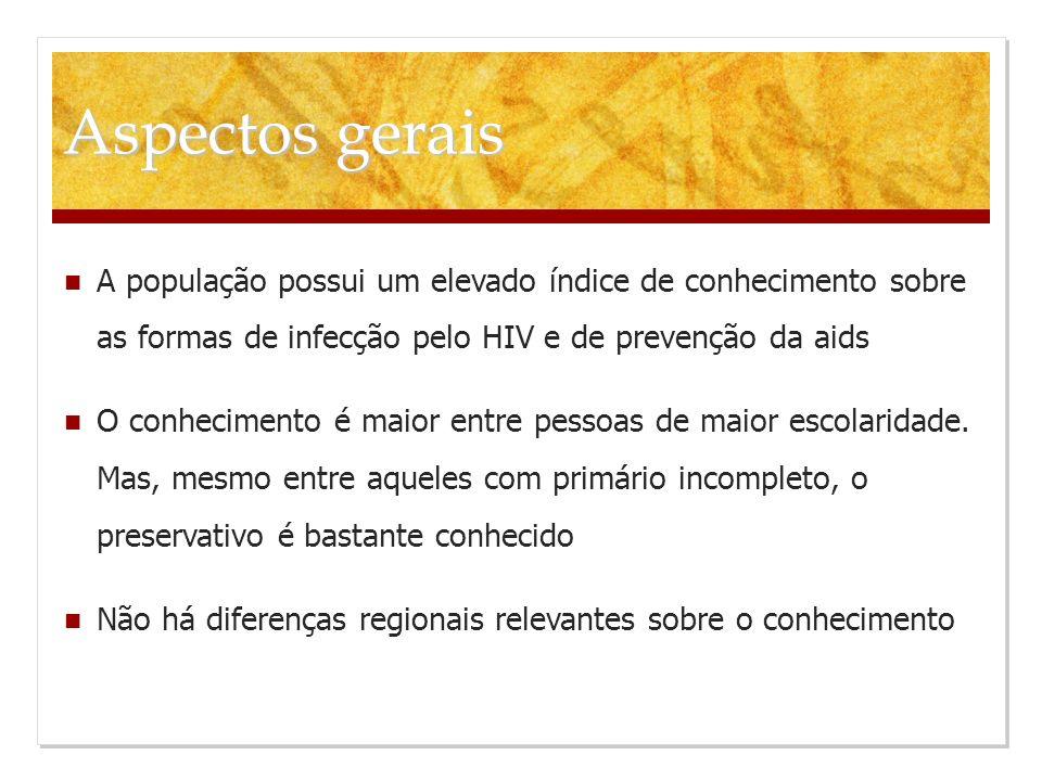 Aspectos gerais A população possui um elevado índice de conhecimento sobre as formas de infecção pelo HIV e de prevenção da aids O conhecimento é maio