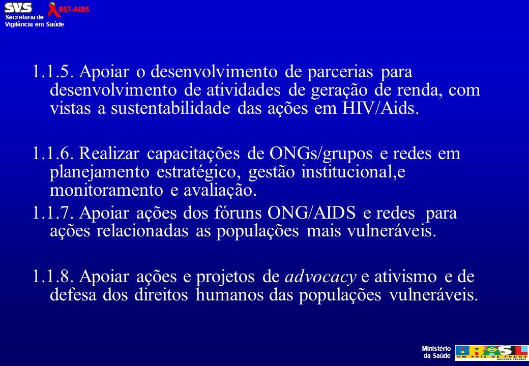 Ministério da Saúde Secretaria de Vigilância em Saúde 1.1.5.