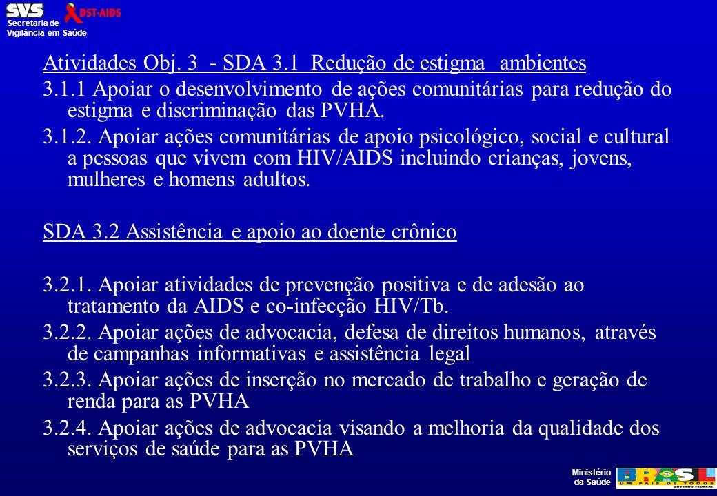 Ministério da Saúde Secretaria de Vigilância em Saúde Atividades Obj.