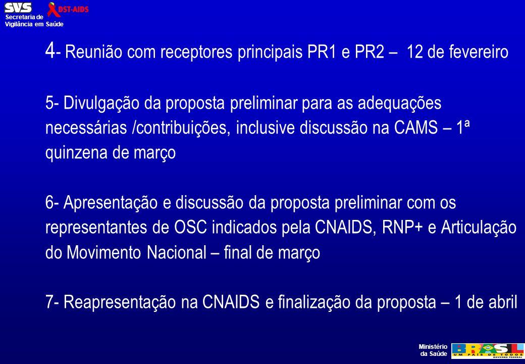 Ministério da Saúde Secretaria de Vigilância em Saúde 4 - Reunião com receptores principais PR1 e PR2 – 12 de fevereiro 5- Divulgação da proposta preliminar para as adequações necessárias /contribuições, inclusive discussão na CAMS – 1ª quinzena de março 6- Apresentação e discussão da proposta preliminar com os representantes de OSC indicados pela CNAIDS, RNP+ e Articulação do Movimento Nacional – final de março 7- Reapresentação na CNAIDS e finalização da proposta – 1 de abril