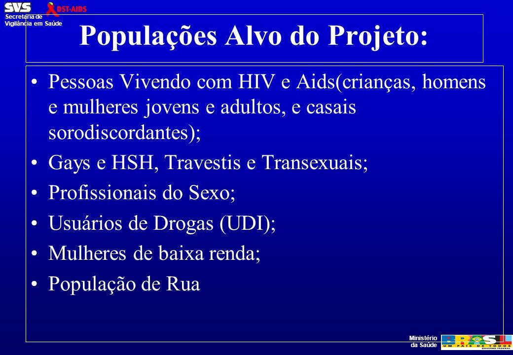 Ministério da Saúde Secretaria de Vigilância em Saúde Populações Alvo do Projeto: Pessoas Vivendo com HIV e Aids(crianças, homens e mulheres jovens e adultos, e casais sorodiscordantes); Gays e HSH, Travestis e Transexuais; Profissionais do Sexo; Usuários de Drogas (UDI); Mulheres de baixa renda; População de Rua