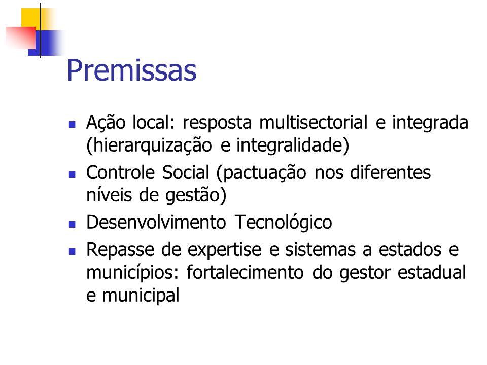 Premissas Ação local: resposta multisectorial e integrada (hierarquização e integralidade) Controle Social (pactuação nos diferentes níveis de gestão)