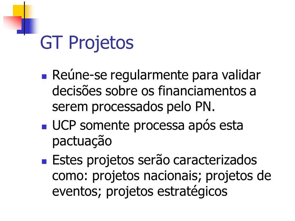 GT Projetos Reúne-se regularmente para validar decisões sobre os financiamentos a serem processados pelo PN. UCP somente processa após esta pactuação