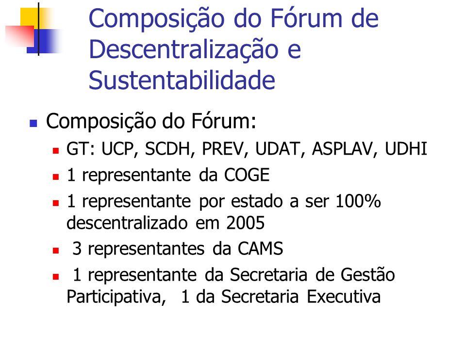 Composição do Fórum de Descentralização e Sustentabilidade Composição do Fórum: GT: UCP, SCDH, PREV, UDAT, ASPLAV, UDHI 1 representante da COGE 1 repr