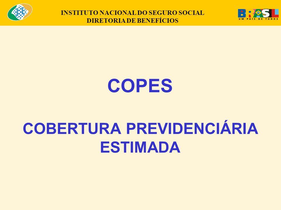 INSTITUTO NACIONAL DO SEGURO SOCIAL DIRETORIA DE BENEFÍCIOS COPES COBERTURA PREVIDENCIÁRIA ESTIMADA