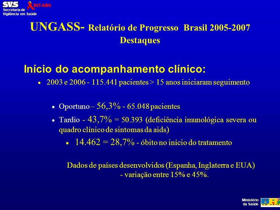 Ministério da Saúde Secretaria de Vigilância em Saúde UNGASS- Relatório de Progresso Brasil 2005-2007 Destaques Início do acompanhamento clínico: 2003 e 2006 - 115.441 pacientes > 15 anos iniciaram seguimento Oportuno – 56,3% - 65.048 pacientes Tardio - 43,7% = 50.393 (deficiência imunológica severa ou quadro clínico de sintomas da aids) 14.462 = 28,7% - óbito no início do tratamento Dados de países desenvolvidos (Espanha, Inglaterra e EUA) - variação entre 15% e 45%.