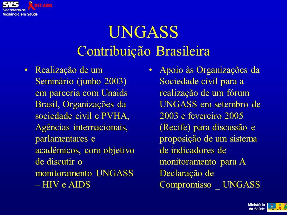 Ministério da Saúde Secretaria de Vigilância em Saúde UNGASS Contribuição Brasileira Realização de um Seminário (junho 2003) em parceria com Unaids Brasil, Organizações da sociedade civil e PVHA, Agências internacionais, parlamentares e acadêmicos, com objetivo de discutir o monitoramento UNGASS – HIV e AIDS Apoio às Organizações da Sociedade civil para a realização de um fórum UNGASS em setembro de 2003 e fevereiro 2005 (Recife) para discussão e proposição de um sistema de indicadores de monitoramento para A Declaração de Compromisso _ UNGASS