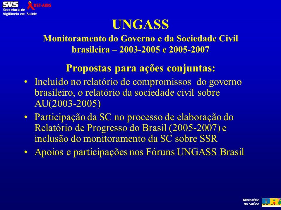 Ministério da Saúde Secretaria de Vigilância em Saúde UNGASS Monitoramento do Governo e da Sociedade Civil brasileira – 2003-2005 e 2005-2007 Propostas para ações conjuntas: Incluído no relatório de compromissos do governo brasileiro, o relatório da sociedade civil sobre AU(2003-2005) Participação da SC no processo de elaboração do Relatório de Progresso do Brasil (2005-2007) e inclusão do monitoramento da SC sobre SSR Apoios e participações nos Fóruns UNGASS Brasil