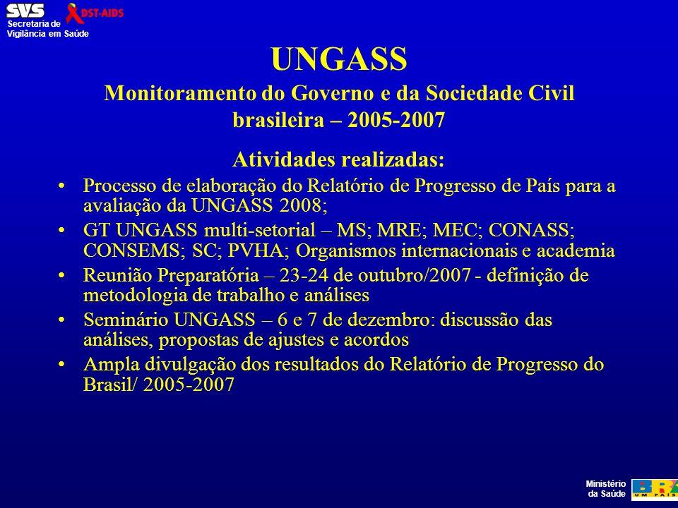 Ministério da Saúde Secretaria de Vigilância em Saúde UNGASS Monitoramento do Governo e da Sociedade Civil brasileira – 2005-2007 Atividades realizadas: Processo de elaboração do Relatório de Progresso de País para a avaliação da UNGASS 2008; GT UNGASS multi-setorial – MS; MRE; MEC; CONASS; CONSEMS; SC; PVHA; Organismos internacionais e academia Reunião Preparatória – 23-24 de outubro/2007 - definição de metodologia de trabalho e análises Seminário UNGASS – 6 e 7 de dezembro: discussão das análises, propostas de ajustes e acordos Ampla divulgação dos resultados do Relatório de Progresso do Brasil/ 2005-2007