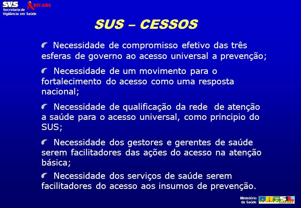 Ministério da Saúde Secretaria de Vigilância em Saúde Necessidade de compromisso efetivo das três esferas de governo ao acesso universal a prevenção;