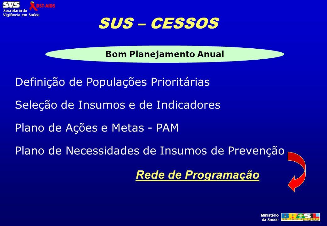 Ministério da Saúde Secretaria de Vigilância em Saúde Bom Planejamento Anual SUS – CESSOS Definição de Populações Prioritárias Seleção de Insumos e de