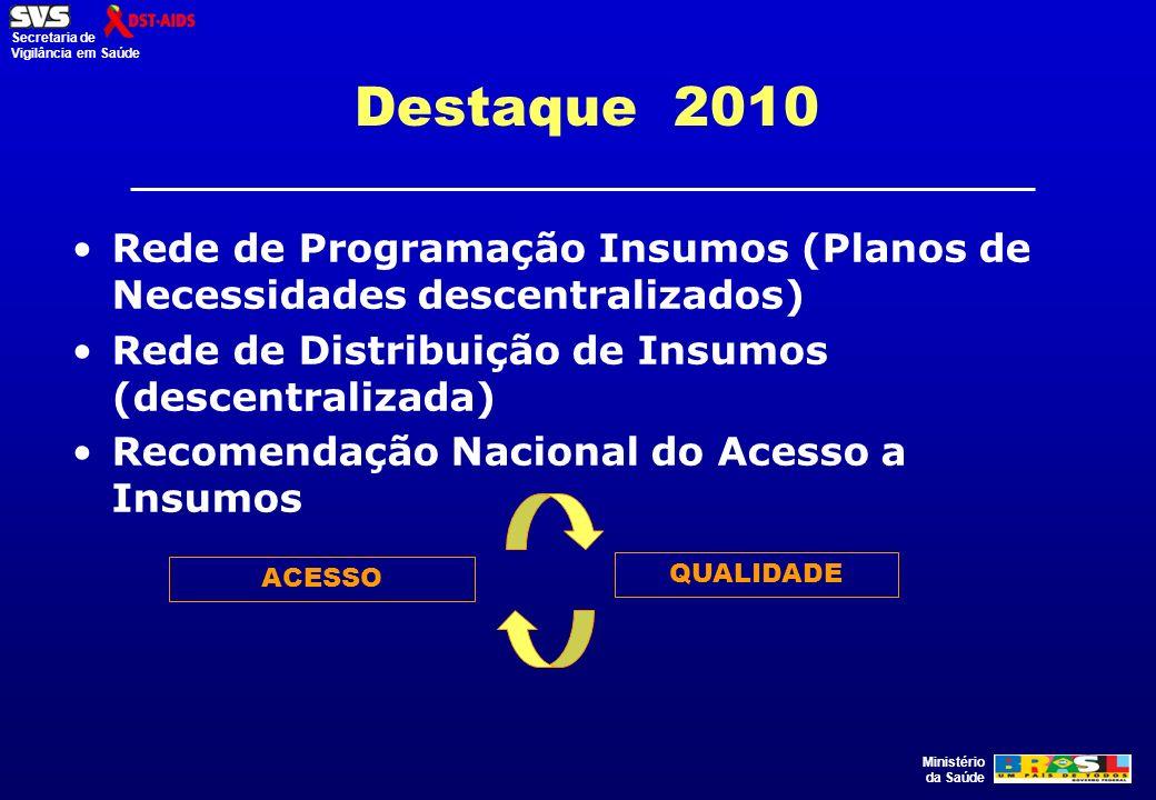 Ministério da Saúde Secretaria de Vigilância em Saúde Rede de Programação Insumos (Planos de Necessidades descentralizados) Rede de Distribuição de In