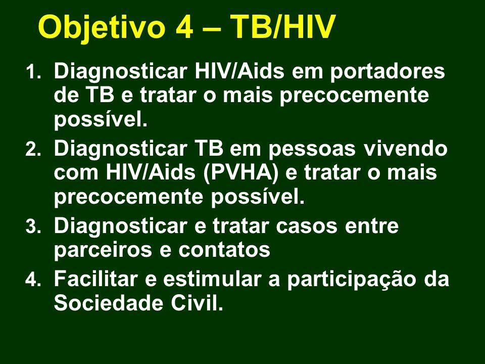 Objetivo 4 – TB/HIV 1. Diagnosticar HIV/Aids em portadores de TB e tratar o mais precocemente possível. 2. Diagnosticar TB em pessoas vivendo com HIV/