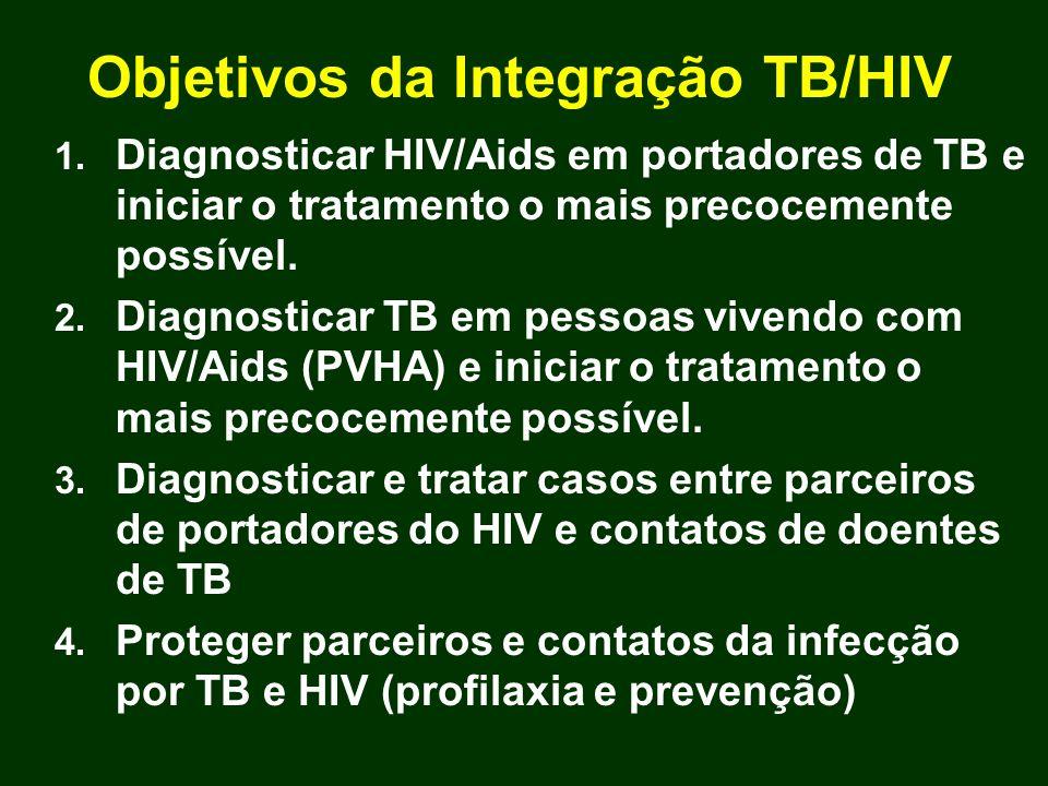 Objetivos da Integração TB/HIV 1. Diagnosticar HIV/Aids em portadores de TB e iniciar o tratamento o mais precocemente possível. 2. Diagnosticar TB em