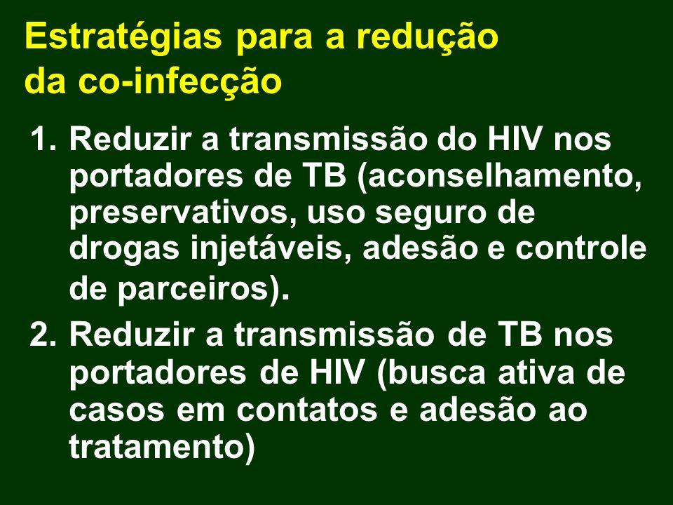 Estratégias para a redução da co-infecção 1.Reduzir a transmissão do HIV nos portadores de TB (aconselhamento, preservativos, uso seguro de drogas inj