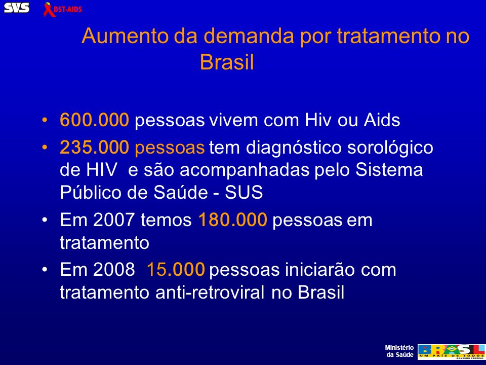Ministério da Saúde Aumento da demanda por tratamento no Brasil 600.000 pessoas vivem com Hiv ou Aids 235.000 pessoas tem diagnóstico sorológico de HIV e são acompanhadas pelo Sistema Público de Saúde - SUS Em 2007 temos 180.000 pessoas em tratamento Em 2008 15.000 pessoas iniciarão com tratamento anti-retroviral no Brasil