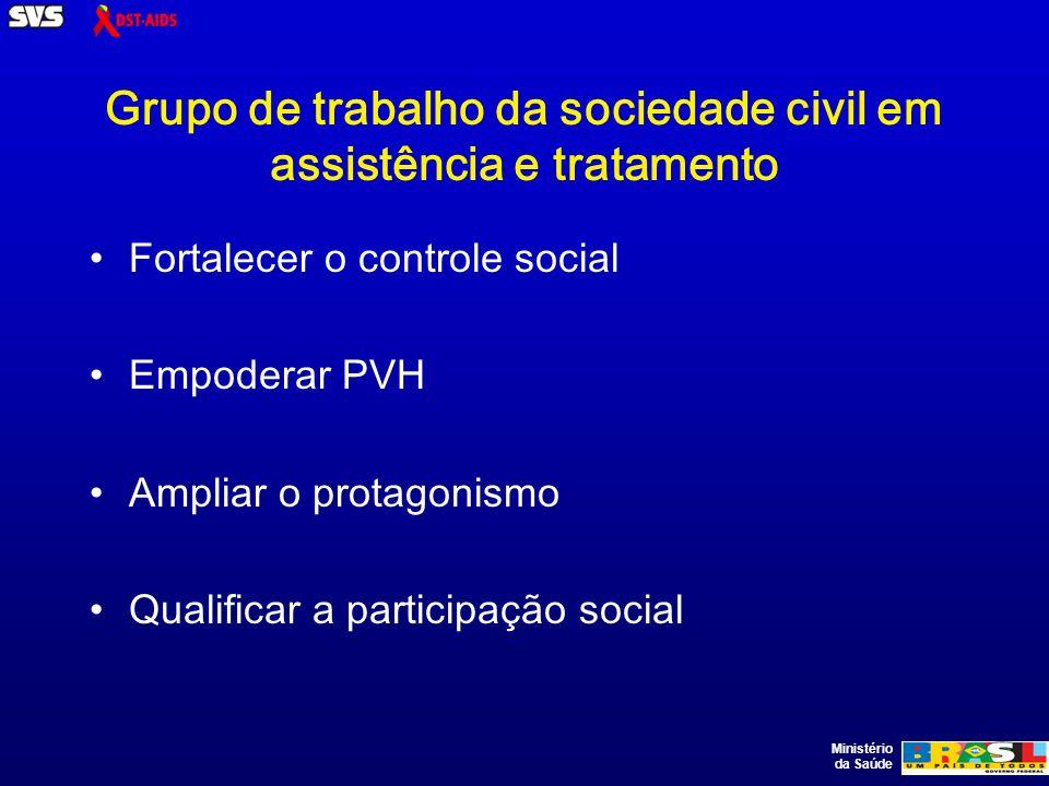Ministério da Saúde Grupo de trabalho da sociedade civil em assistência e tratamento Fortalecer o controle social Empoderar PVH Ampliar o protagonismo Qualificar a participação social