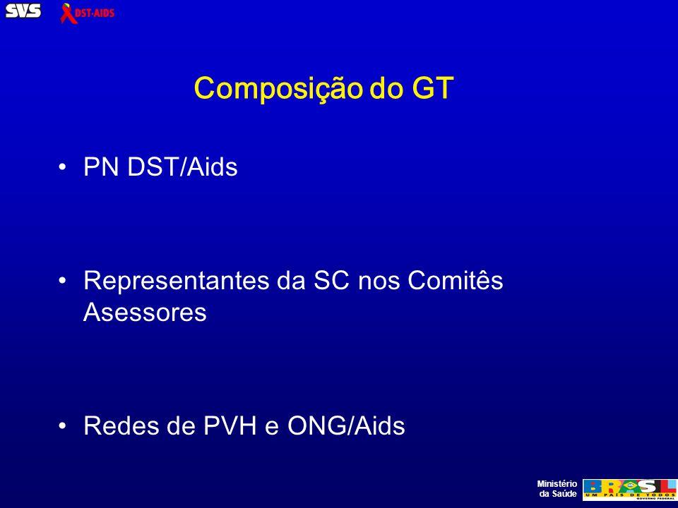 Ministério da Saúde Composição do GT PN DST/Aids Representantes da SC nos Comitês Asessores Redes de PVH e ONG/Aids