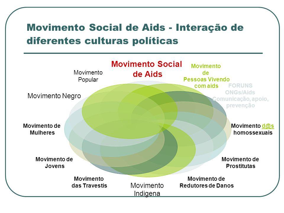 Movimento Social de Aids: movimento na atual cultura política O movimento social de aids é, ele mesmo, um movimento formado por outros movimentos que se atravessaram e geram benefícios a causa de forma geral.