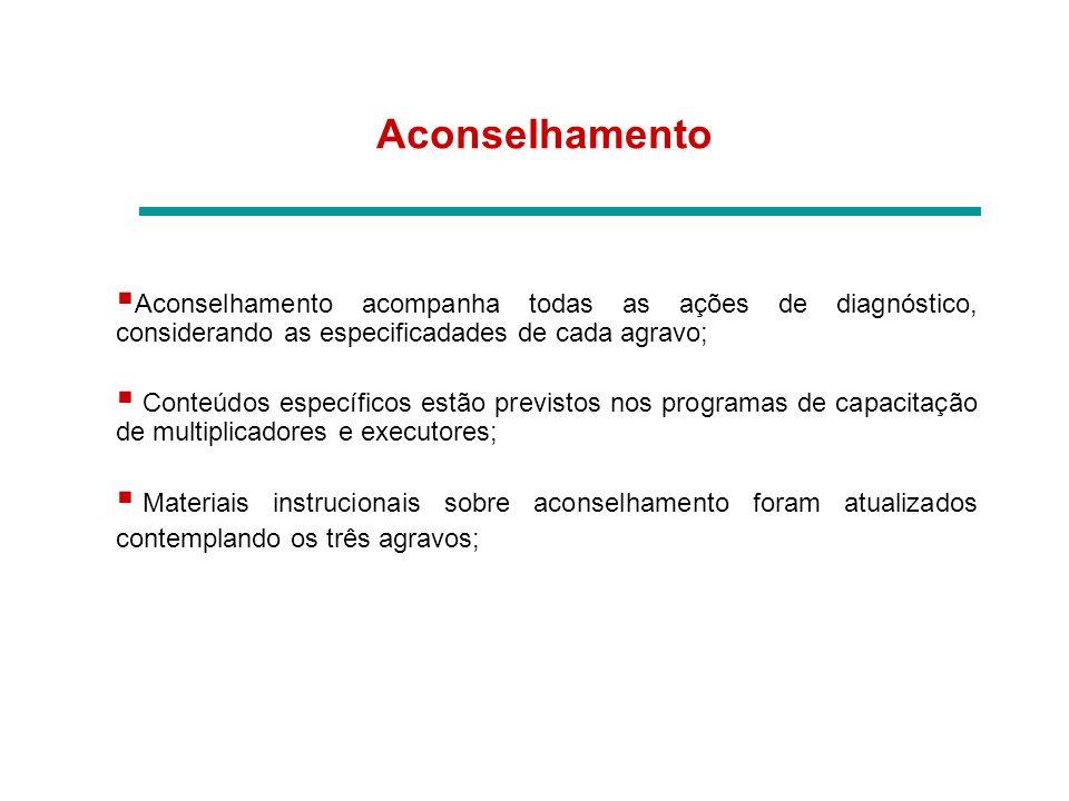 Aconselhamento Aconselhamento acompanha todas as ações de diagnóstico, considerando as especificadades de cada agravo; Conteúdos específicos estão pre