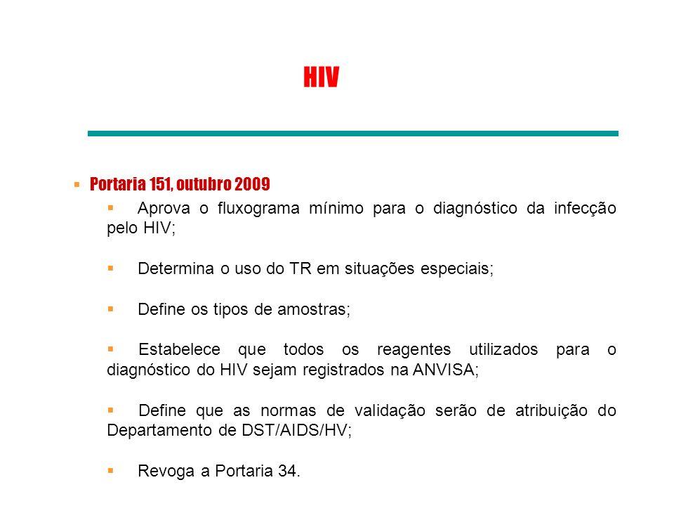 HIV Portaria 151, outubro 2009 Aprova o fluxograma mínimo para o diagnóstico da infecção pelo HIV; Determina o uso do TR em situações especiais; Defin