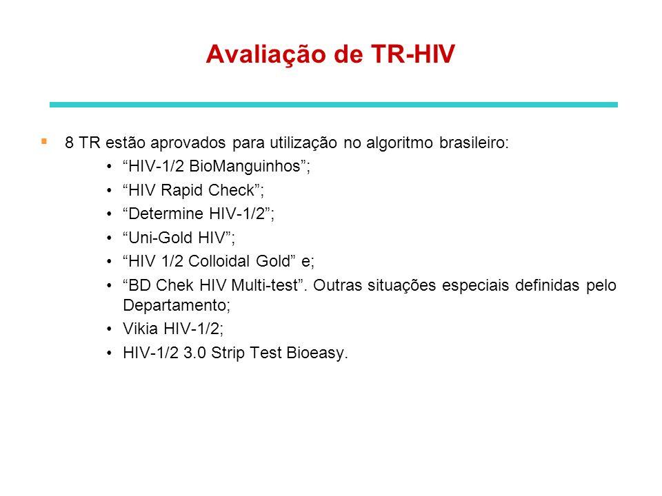 Avaliação de TR-HIV 8 TR estão aprovados para utilização no algoritmo brasileiro: HIV-1/2 BioManguinhos; HIV Rapid Check; Determine HIV-1/2; Uni-Gold
