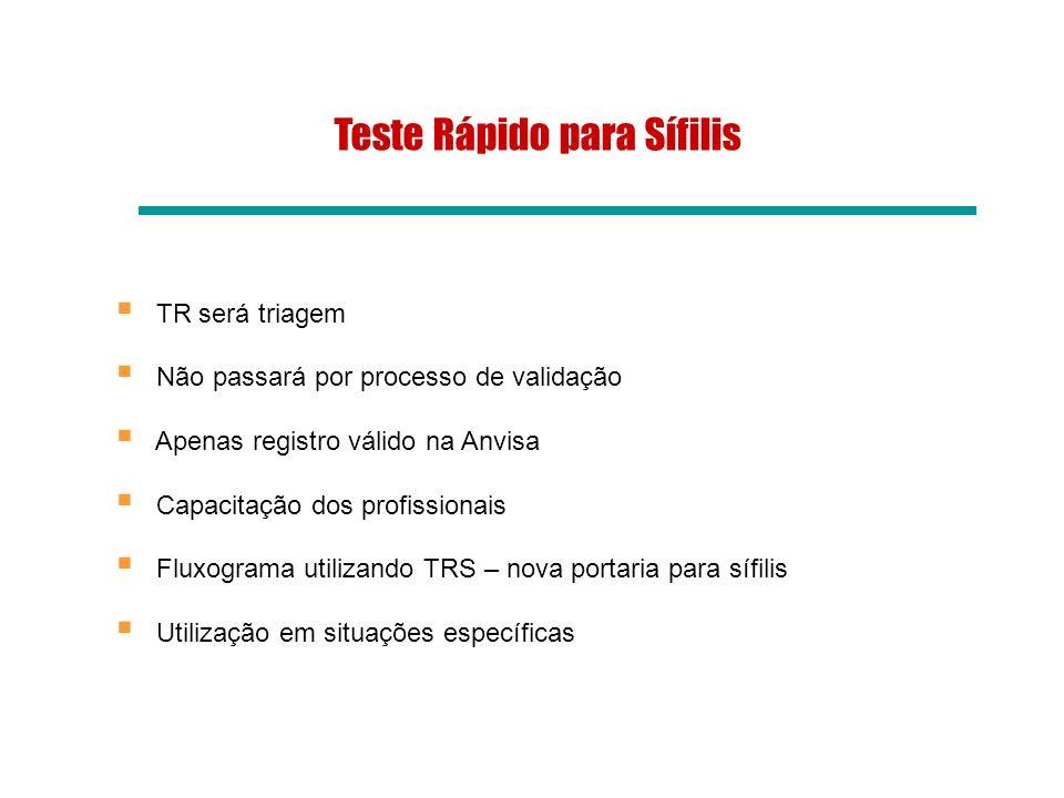 Teste Rápido para Sífilis TR será triagem Não passará por processo de validação Apenas registro válido na Anvisa Capacitação dos profissionais Fluxogr