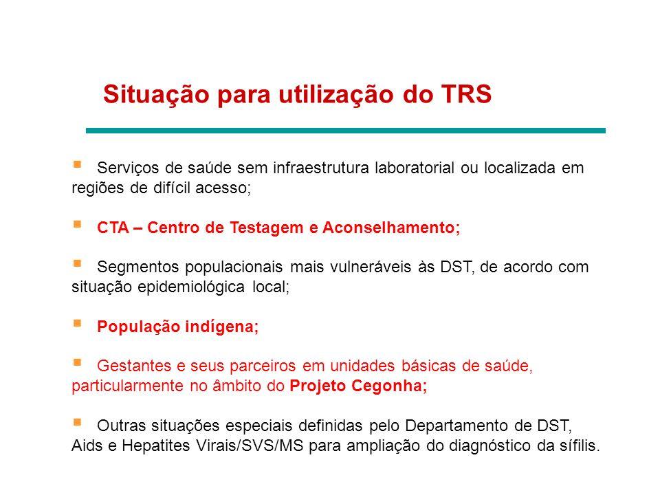 Situação para utilização do TRS Serviços de saúde sem infraestrutura laboratorial ou localizada em regiões de difícil acesso; CTA – Centro de Testagem