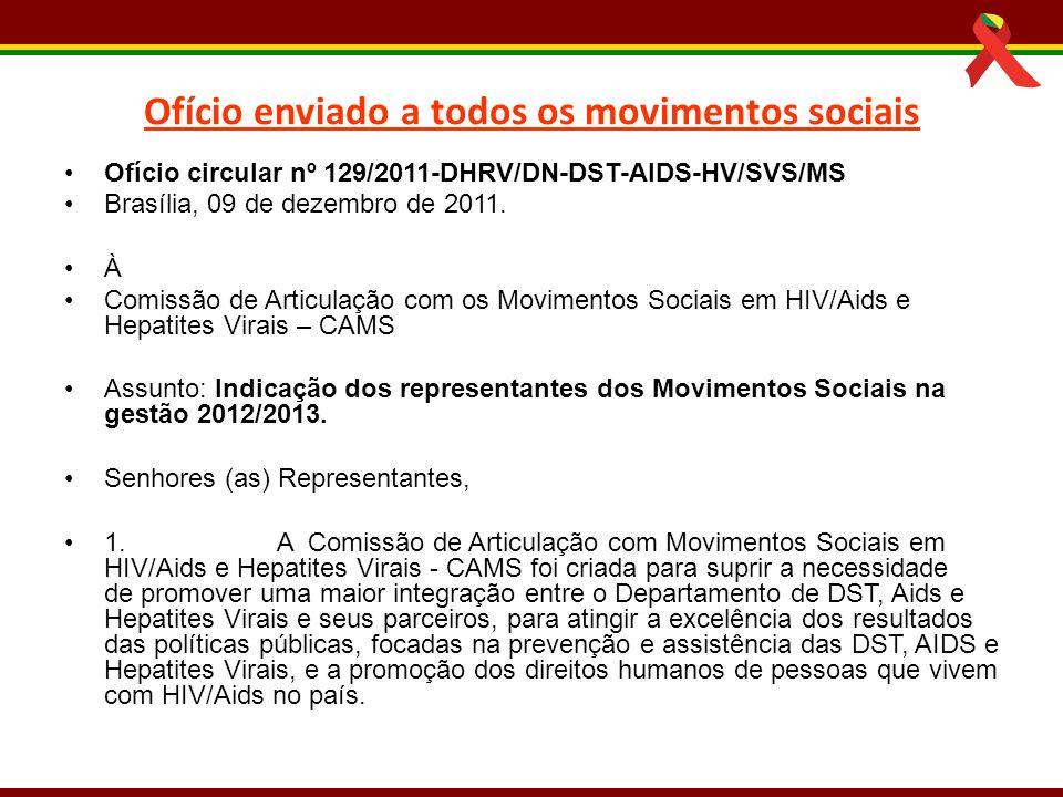 Ofício enviado a todos os movimentos sociais Ofício circular nº 129/2011-DHRV/DN-DST-AIDS-HV/SVS/MS Brasília, 09 de dezembro de 2011. À Comissão de Ar