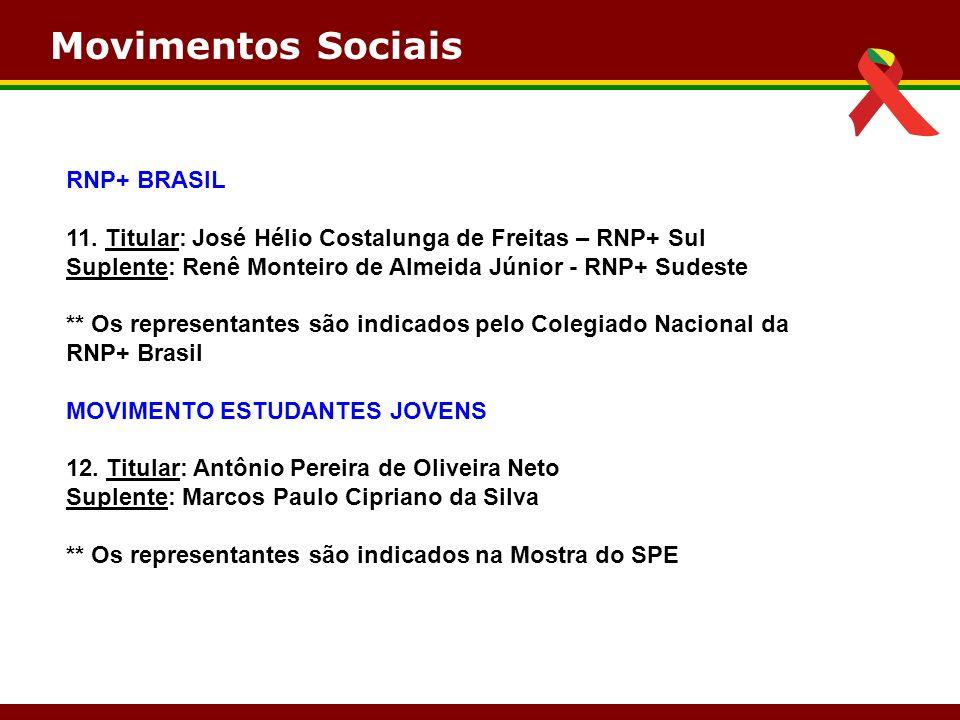 Movimentos Sociais RNP+ BRASIL 11. Titular: José Hélio Costalunga de Freitas – RNP+ Sul Suplente: Renê Monteiro de Almeida Júnior - RNP+ Sudeste ** Os