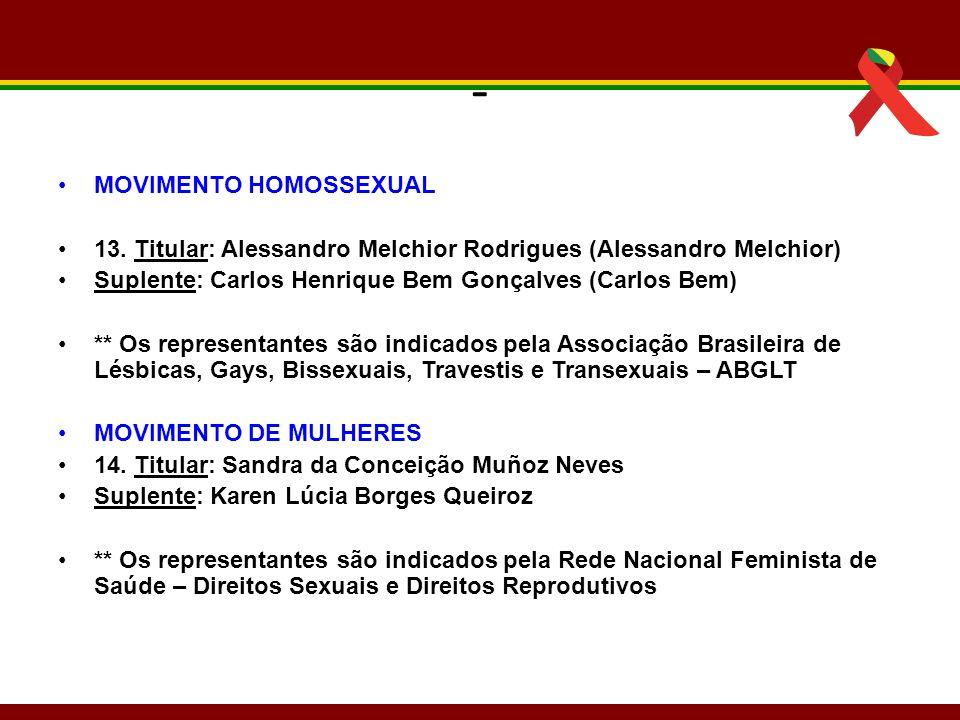 - MOVIMENTO HOMOSSEXUAL 13. Titular: Alessandro Melchior Rodrigues (Alessandro Melchior) Suplente: Carlos Henrique Bem Gonçalves (Carlos Bem) ** Os re