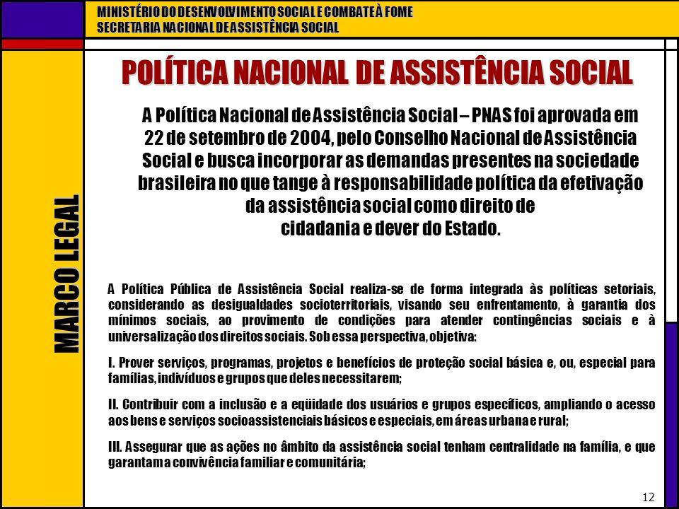 MINISTÉRIO DO DESENVOLVIMENTO SOCIAL E COMBATE À FOME SECRETARIA NACIONAL DE ASSISTÊNCIA SOCIAL 12 atendidas A Política Nacional de Assistência Social